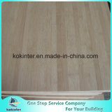 15mm 18mm 20mm 30mm 40mm Bamboo Plywood for Cabinet/Worktop/Countertop/Floor/Skateboard